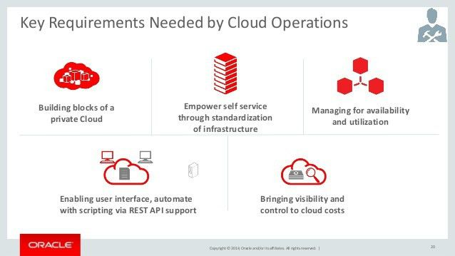 Private Cloud or Bust: Oracle WebLogic and Oracle Enterprise Manager …