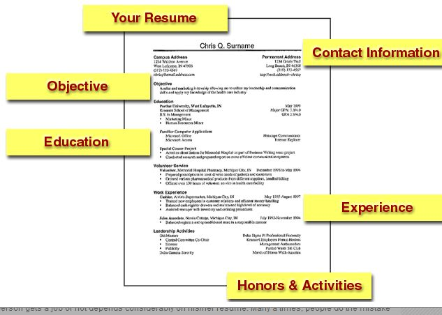 best way to make resume