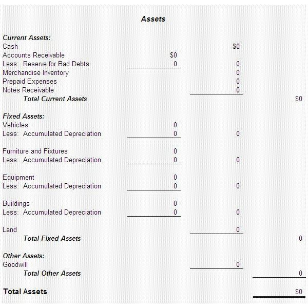 What's the Difference Between the Income Statement vs. Balance Sheet?
