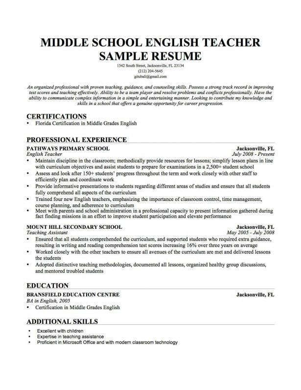 Resume : Fashion Industry Resume Reseme Template What Are Work ...