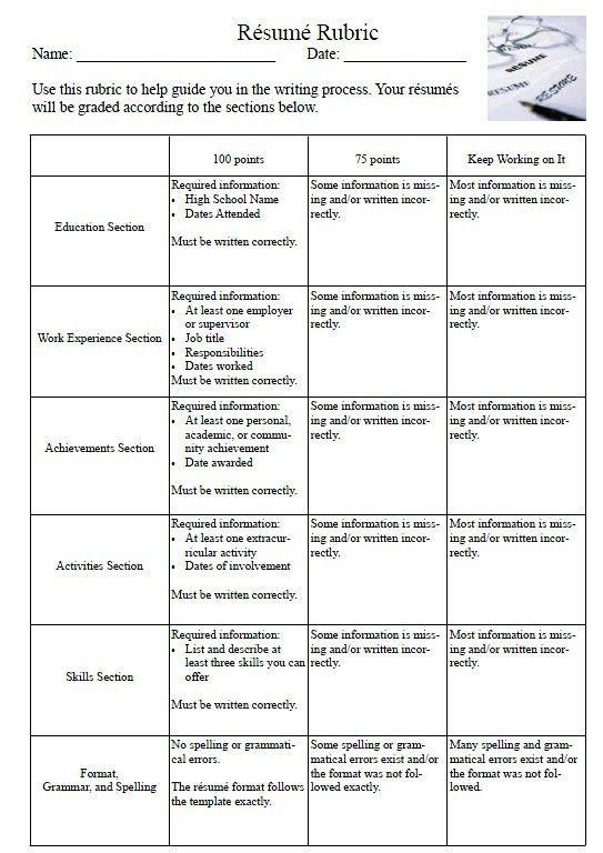 resume spelling spell resume how to spell resume for job