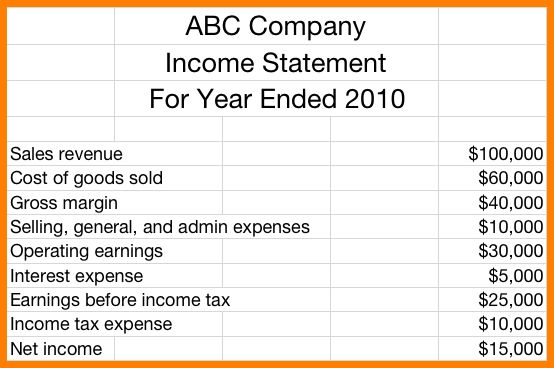 11+ simple income statement template | Case Statement 2017