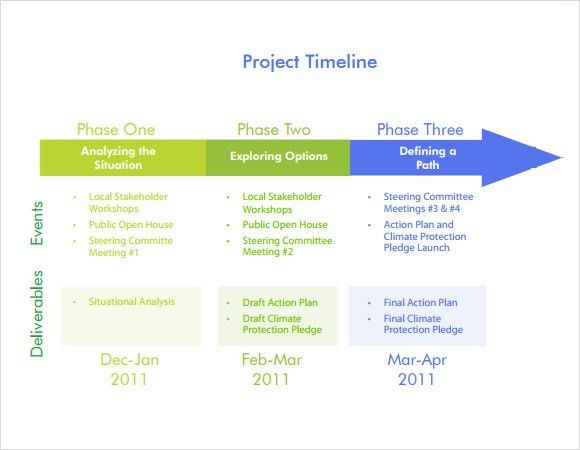 Project Outline Template - 9+ Download Free Documents in PDF, Word ...