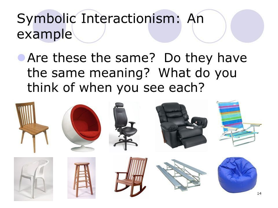 Lesson 13 Symbolic Interactionism - ppt video online download