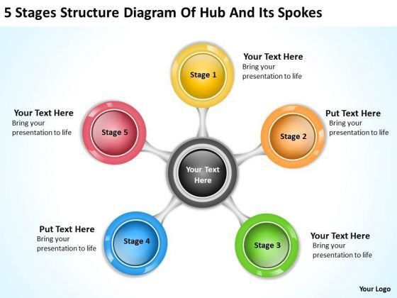 5 Stages Structure Diagram Of Hub And Its Spokes Retail Business ...