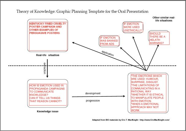 tok presentation template tok talk category tok essay download ...