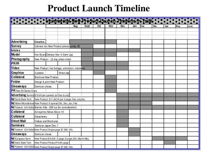 Product Launch Presentation By Linda Johnson