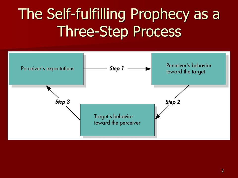 The Self-fulfilling Prophecy as a Three-Step Process - ppt download