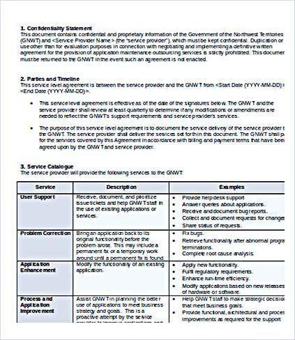 Top 25+ best Service level agreement ideas on Pinterest | Social ...