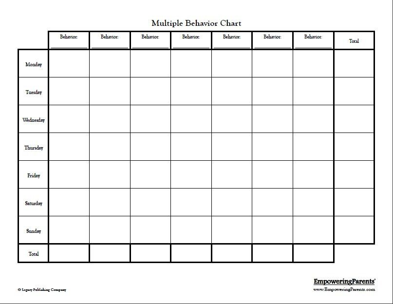 9 Free Behavior Chart Template - Word, PDF, DOCX