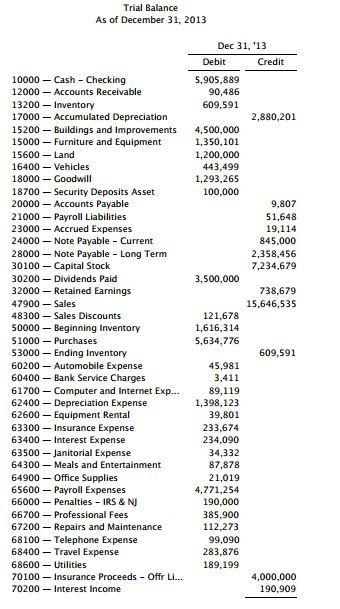 Hey, Prepare A Balance Sheet For December 31,2013,... | Chegg.com
