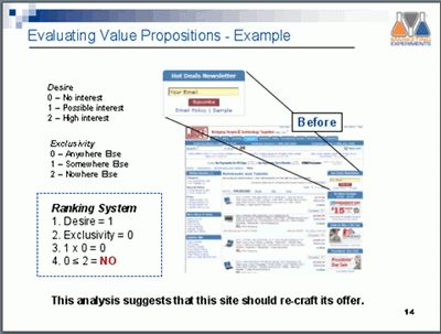 Value Proposition Archives - MarketingExperiments