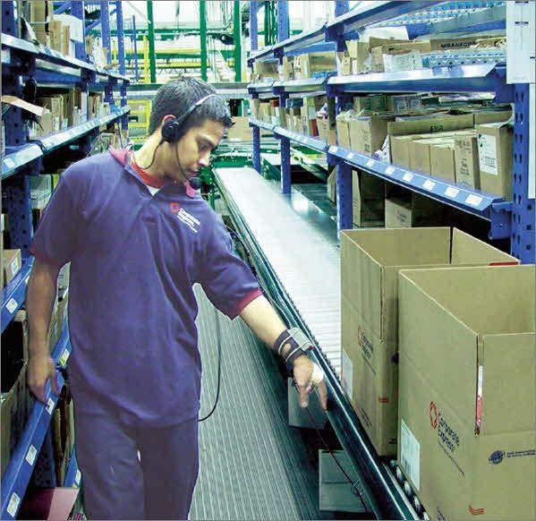Order Picking Technologies | Voice | Pick Light | RF | MWPVL