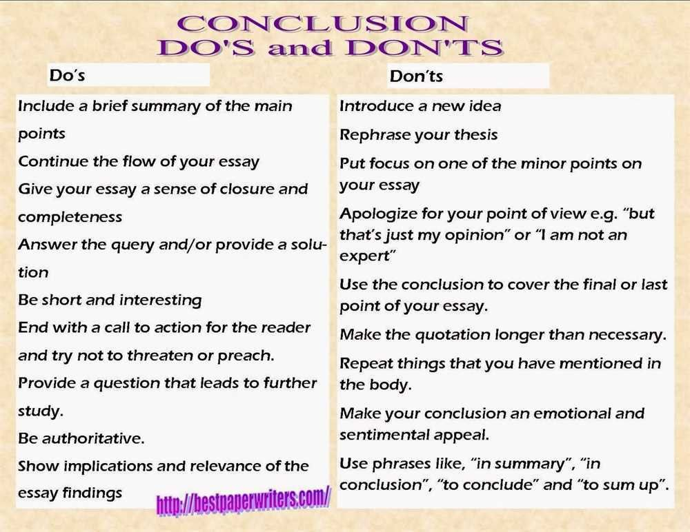 beach essay conclusion View and download beach essays examples also discover topics, titles, outlines, thesis statements, and conclusions for your beach essay.