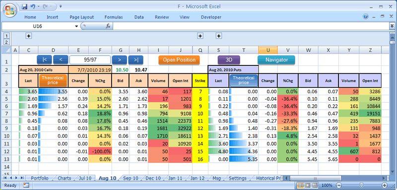 Financial Statement Analysis | Excel XLSX Templates