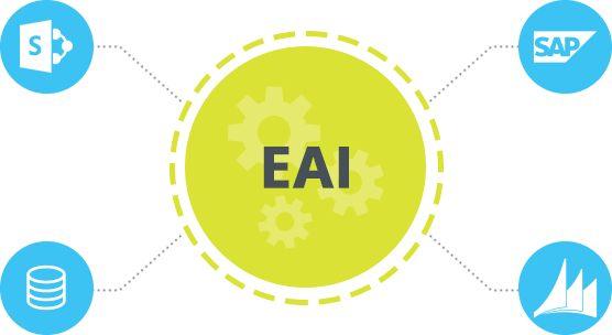 Enterprise Application Integration Experts (EAI) - Matricis