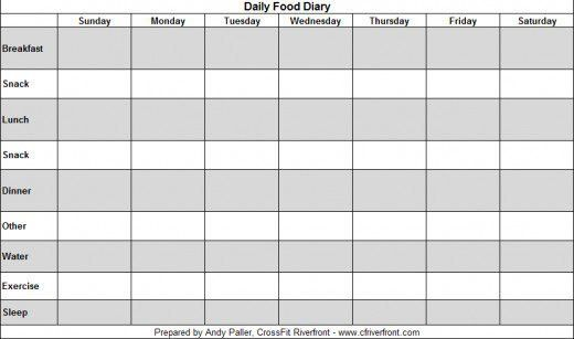 5 Best Images of IBS Food Diary Template Free Printable - IBS Food ...