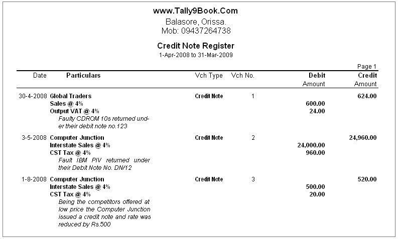 Credit Note Register in Tally9 Accounting Software