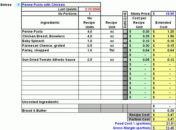 Restaurant Inventory, Recipe Costing & Menu Profitability Workbook ...