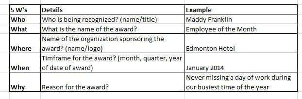 Employee of the Month & Year Award Ideas and Wording | Awards ...