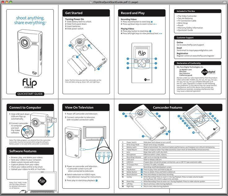 28 best Instruction Manuals images on Pinterest | Manual, Info ...