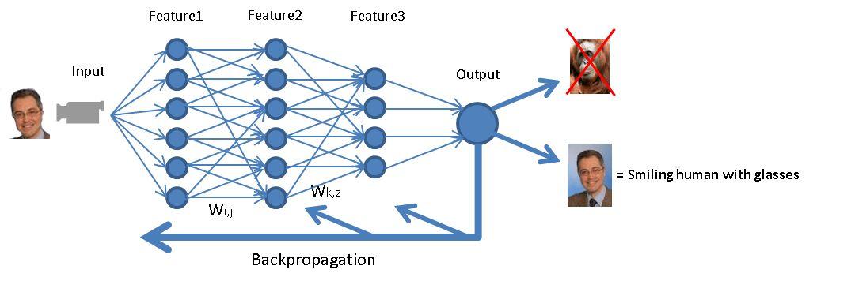 Automotive Semiconductor Impression - 02.06.15 - IHS Technology