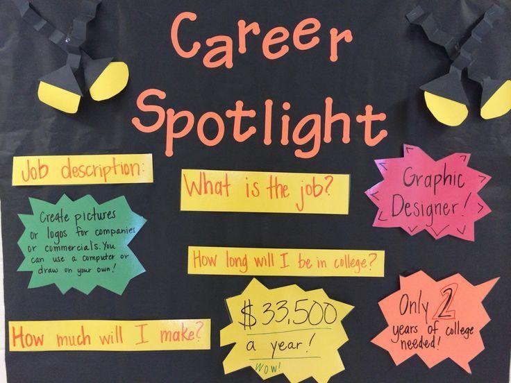 Top 25+ best Career counseling ideas on Pinterest   Career schools ...