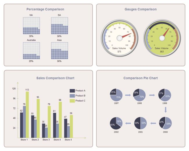 Comparison Dashboard | Free Comparison Dashboard Templates