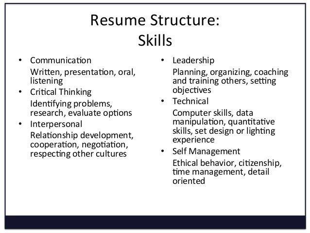 sweet leadership skills on resume interesting resume cv cover letter