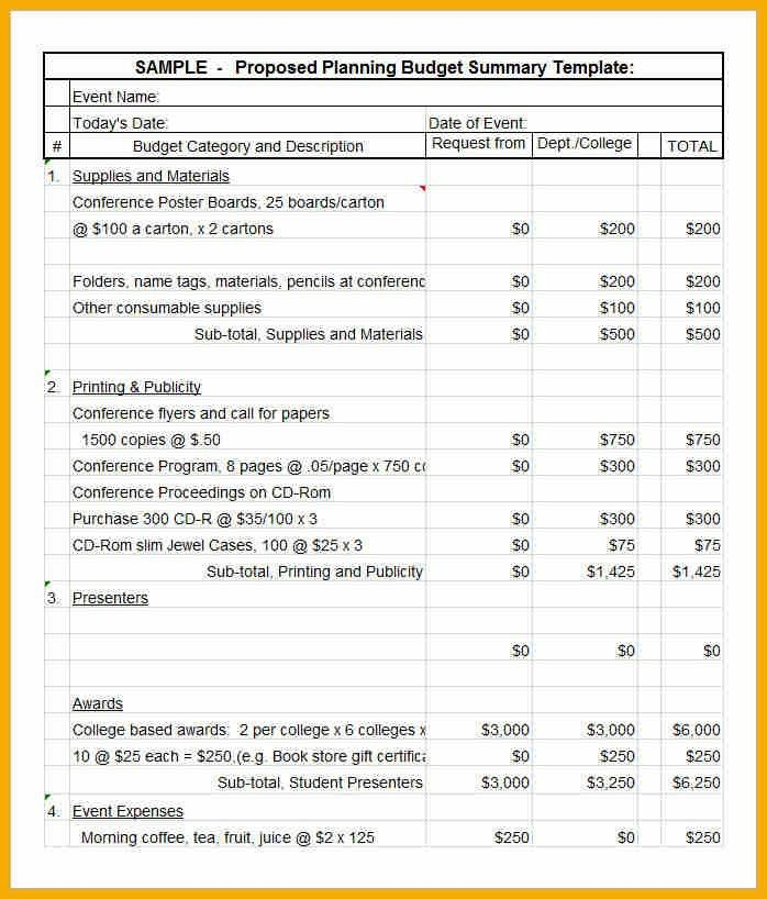 Budget Summary Template. School Project Budget Template 9+ Program ...