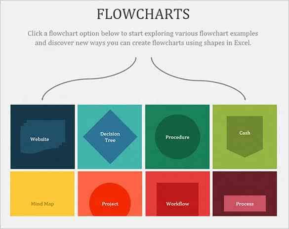 Excel Flow Chart Template. flowchart templates examples download ...