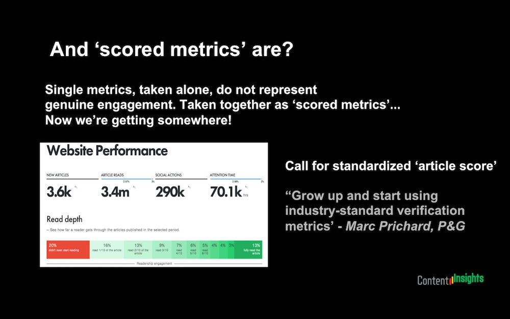 The future of editorial analytics in under 15 slides - Content ...