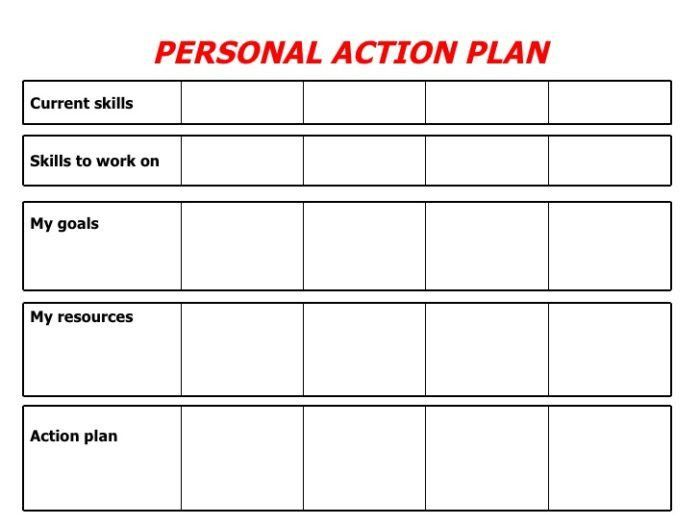 Improvement Action Plan Template. 40 performance improvement plan ...