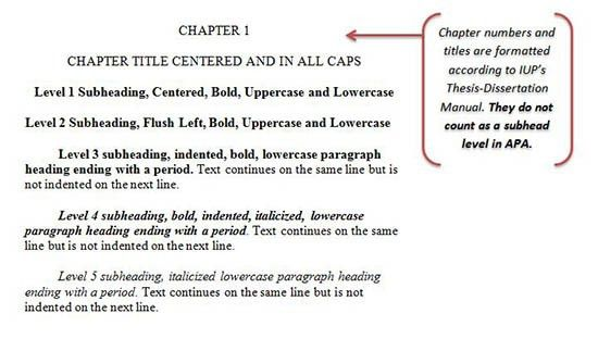 APA Sixth Edition Subtitle Levels - Writing Your Thesis or ...