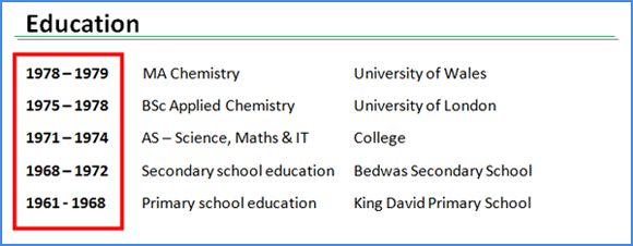 Format for writing your Education History on your CV - CV Plaza