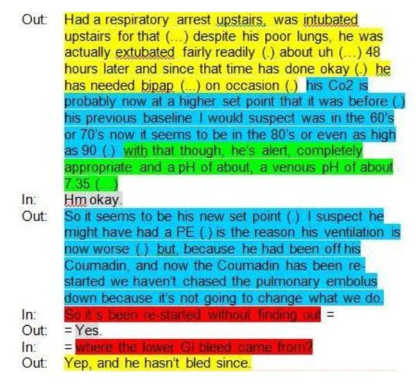 Example of a coded transcript according to SBAR and Questions ...