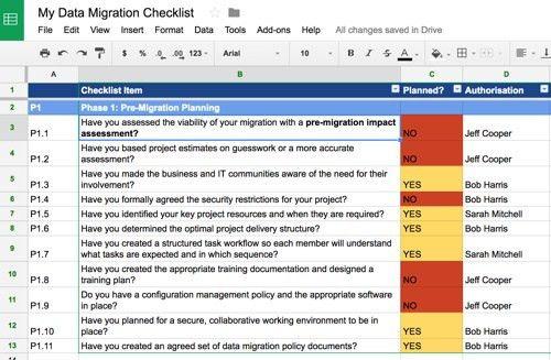 Data management plan template – Configuration Management Plan Template