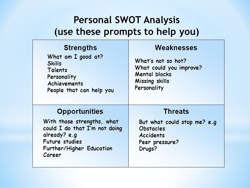 Personal SWOT Analysis (use these prompts to help you) - ppt video ...