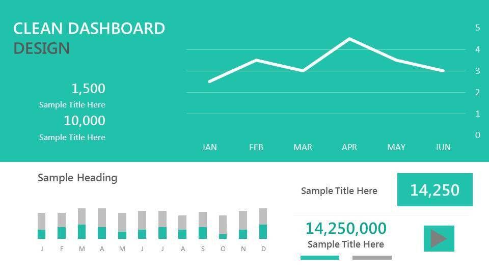 Green Clean Dashboard PowerPoint Template - SlideModel