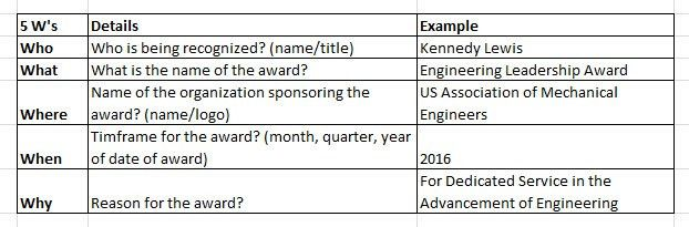 Nominee Recognition Awards Ideas and Wording | Employee Award ...