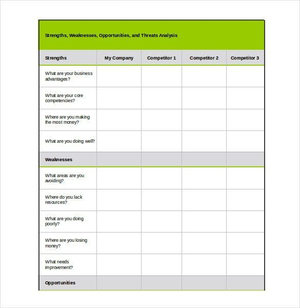 8+ Blank SWOT Analysis Templates – Free Sample, Example, Format ...