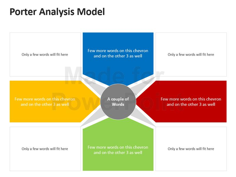 Porter 5 Forces Analysis - Editable PowerPoint Slides