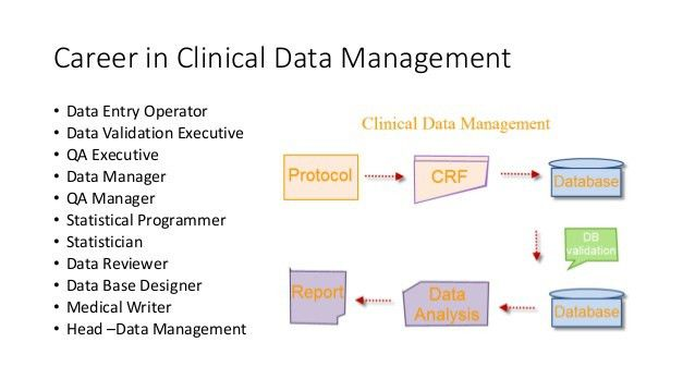 Introduction to clinical sas programming
