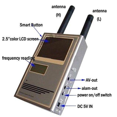 2.5 Inch Screen Professional Wireless Pinhole Spy Camera Scanner A ...
