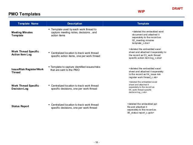 Program Management Playbook