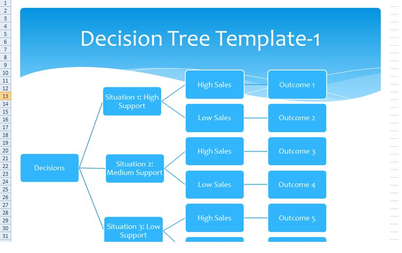 Project Management Templates and Certification - Project ...