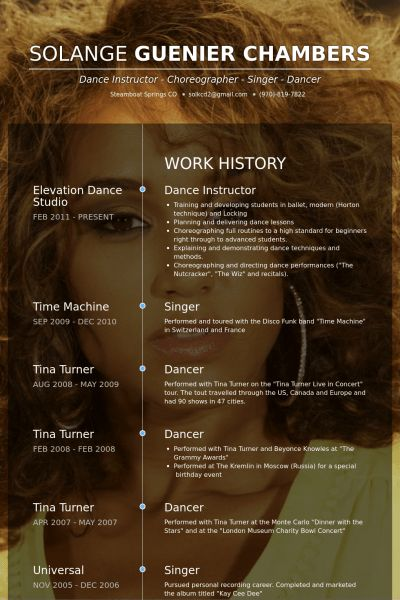 dance resumes examples dancer resume samples visualcv resume