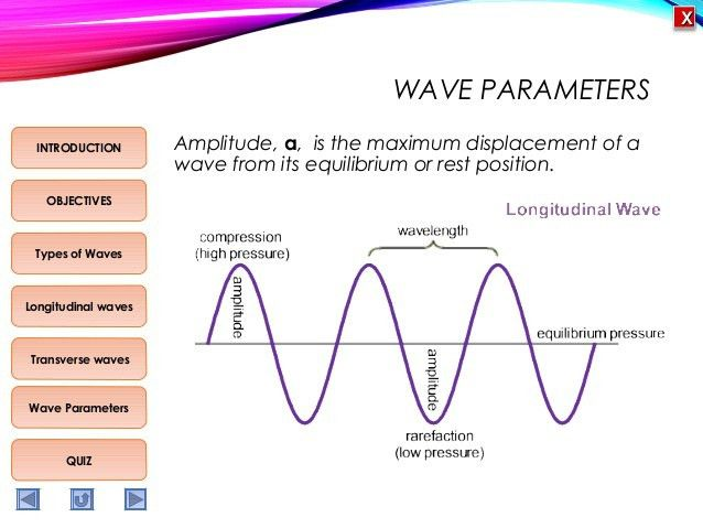 Physics M5 Types of waves and wave parameters