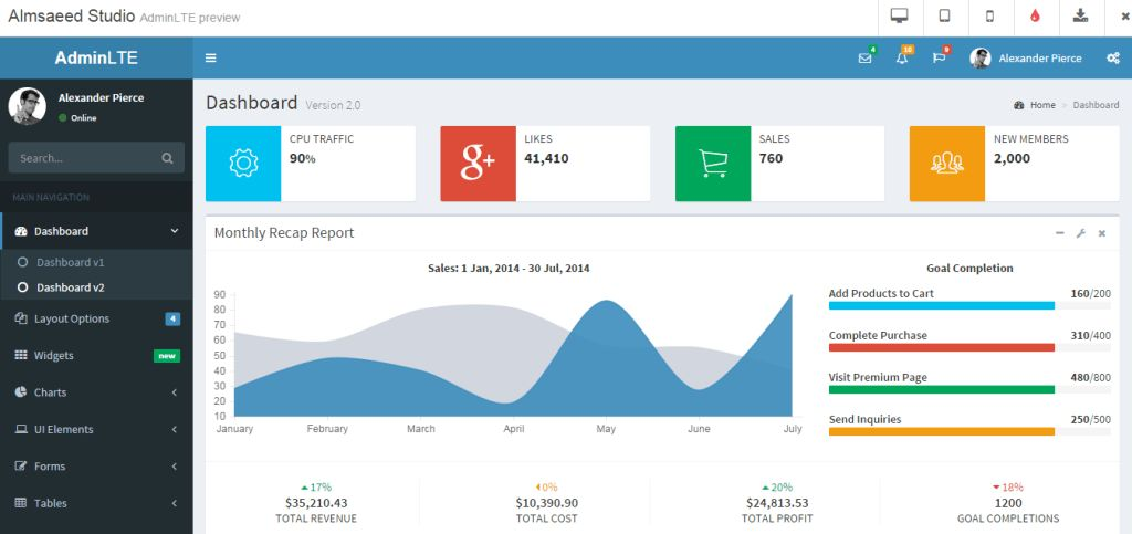 27 Free Dashboard Templates - Creative Tim's Blog