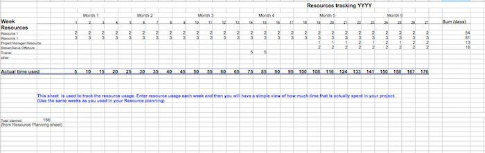 Daily Timetable Template. Birth Certificate Template For Microsoft ...
